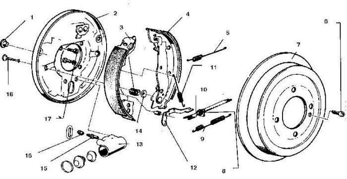 Схема задних барабана и тормозных колодок на Тойота Камри