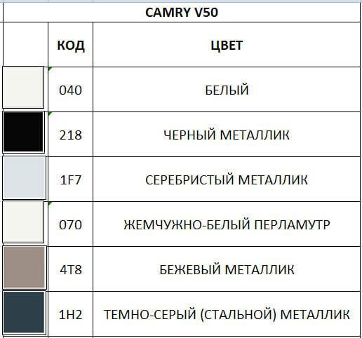 Коды краски у модели Камри v50