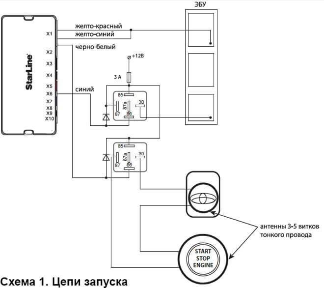 Схема цепи запуска на Тойоте Камри
