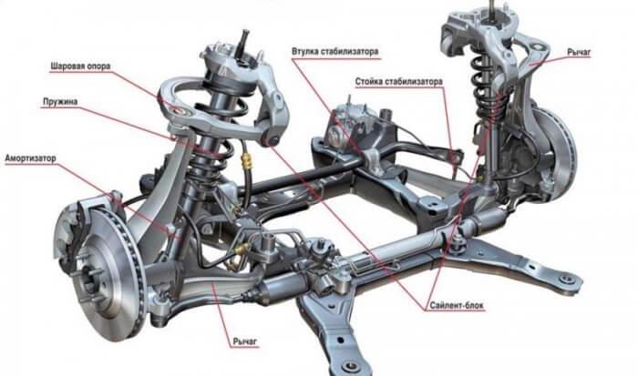 Схема подвески на Тойоте Камри шестого поколения