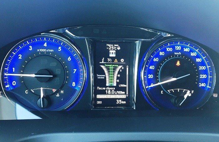 Расход топлива Тойоты Камри в зависимости от года выпуска