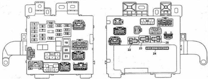 Рис.2 Схема панели (салон)
